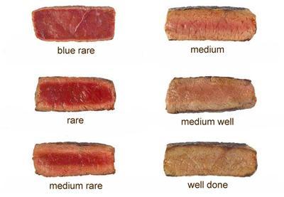 степень прожарки стейков терминология