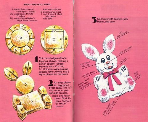 выпечка на пасху - торт в виде зайца схема